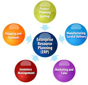 ERP Consultants in NYC