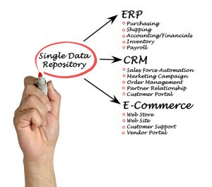 ERP Consultants in Lehigh Valley